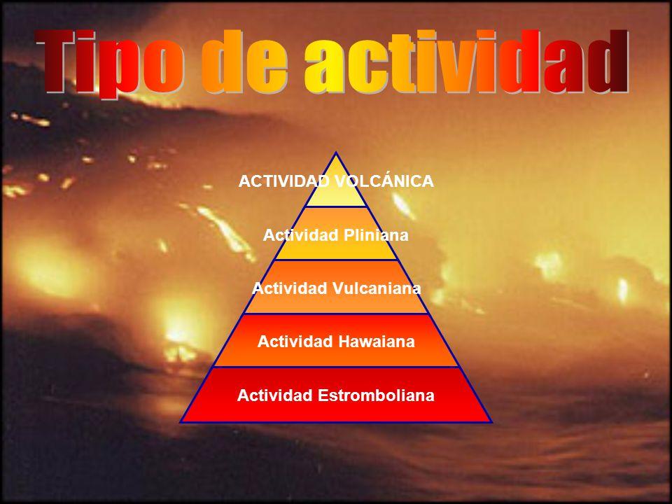 Tipo de actividad Mezcla de volcan.way y lgzeaqqk[1].way